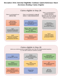 December 2016: Interim Eligibility Guidance Quick Reference Sheet: Decisions Holding Claims Eligible