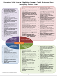 December 2016: Interim Eligibility Guidance Quick Reference Sheet, Identifying Abstract Ideas